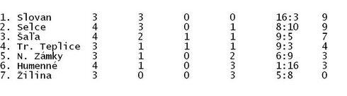 0_tabfutky2_r8105_res.jpg