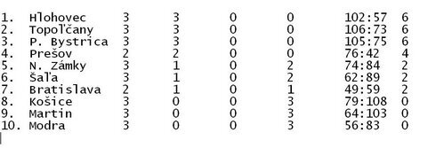 0__tabhadz_r9666_res.jpg