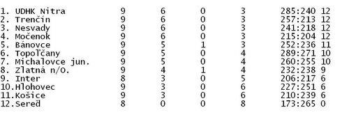 0_tabh01_r40_res.jpg