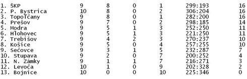 0_tabhokej3_r3123_res.jpg