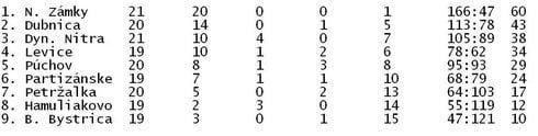 0_tabhokej2_r6872_res.jpg