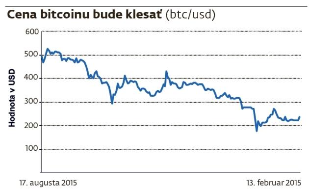 graf_bitcoin.jpg