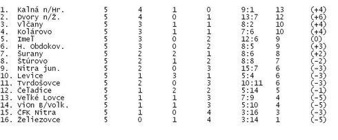 0_tab4_r527_res.jpg