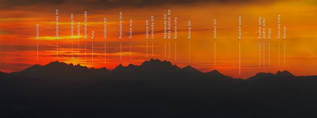 Panoráma Vysokých Tatier a Belianskych Tatier doplnená o vyznačené štíty. KLIKNITE PRE ZVÄČŠENIE.