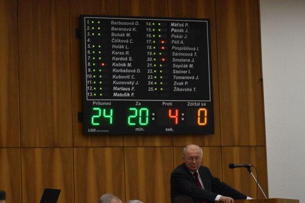 Hlasovanie o rozpočte. Na zasadnutí zastupiteľstva ho predkladal prednosta mestského úradu Anton Martaus.