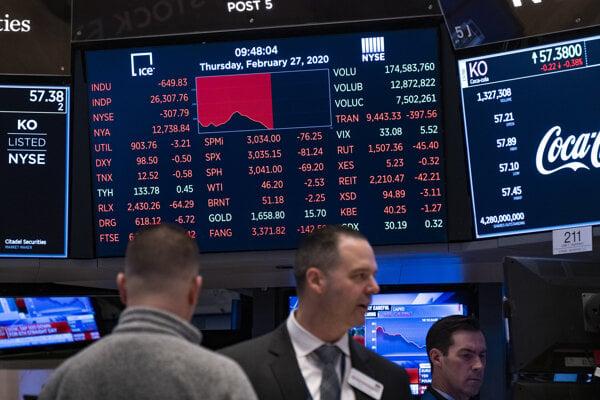 Situácia na Wall Street.