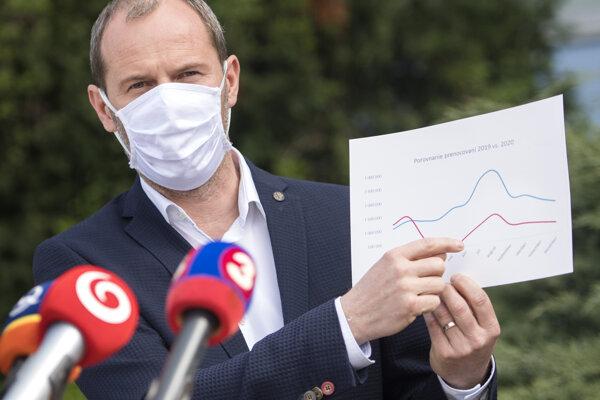 Koronavírus na Slovensku: Prezident Zväzu cestovného ruchu SR Marek Harbuľák