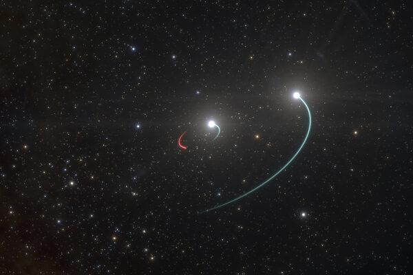 Na ilustrovanej snímke z mája 2020 vydanej Európskym južným observatóriom (ESO) sú obežné dráhy objektov v trojhviezdnom systéme HR 6819.