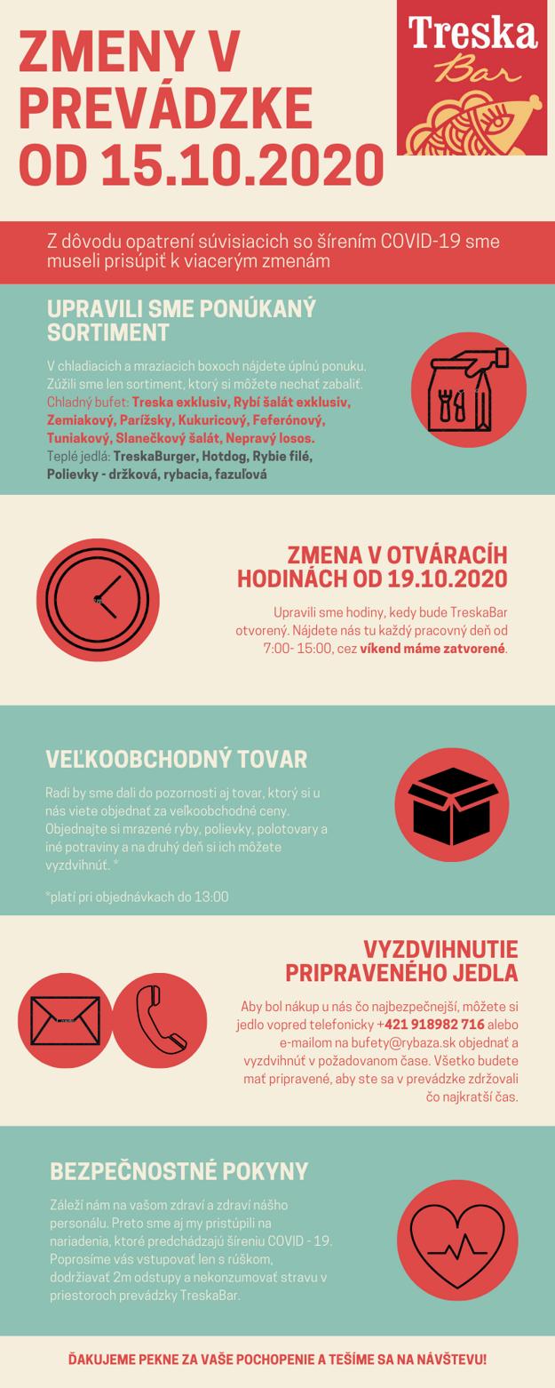 Žilinský TreskaBar od 15. októbra funguje v špeciálnom režime.