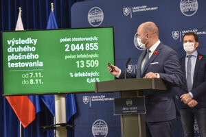 V popredí minister obrany SR Jaroslav Naď, v pozadí predseda vlády SR Igor Matovič (obaja OĽaNO) počas prezentácie výsledkov druhého celoplošného testovania Slovenska.