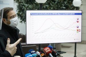 Minister zdravotníctva SR Marek Krajčí počas tlačovej konferencie k aktuálnej epidemiologickej situácii v súvislosti s ochorením COVID-19.