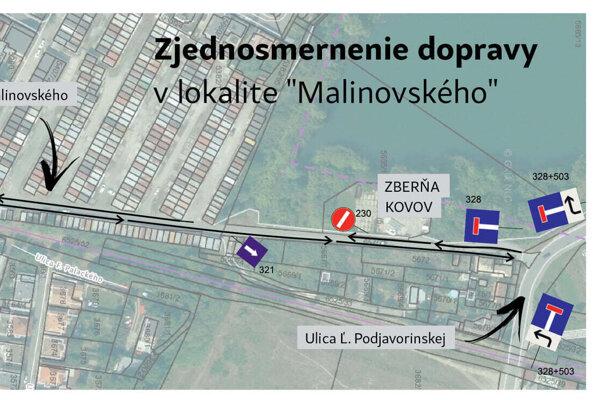 Takto sa po novom bude jazdiť v lokalite Malinovského.