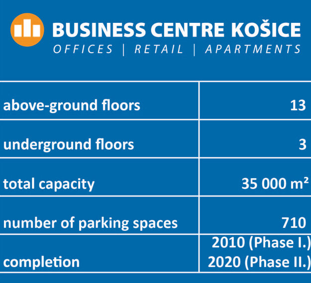 Business Centre Košice