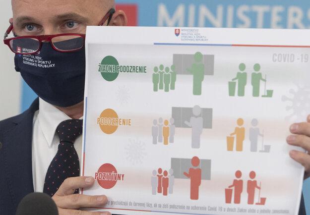 Education Minister Branislav Gröhling presents new anti-coronavirus guidelines for schools on August 18, 2020.