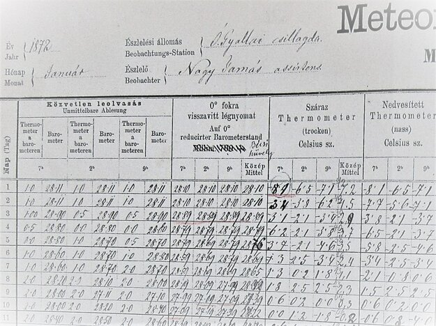 The first page of Hurbanovo weather records from 1872.