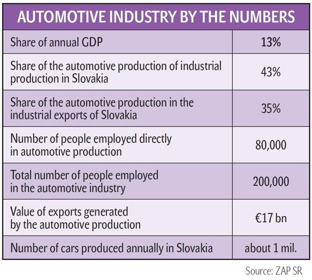 taiwan automotive industry