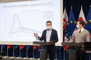 Igor Matovič (left) and Martin Smatana (right) presenting new model of coronavirus development in Slovakia.