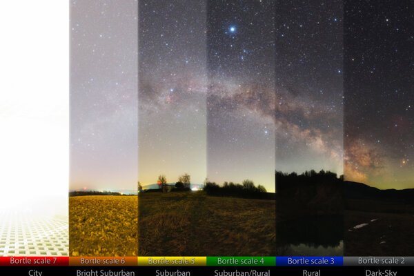 The real panorama of the light pollution. Pictures were taken in Košice, Košicke Olšany, Ďurďošík, Košicky Klečenov - Borda, Beňatina, and near the village of Runina in Poloniny national park.
