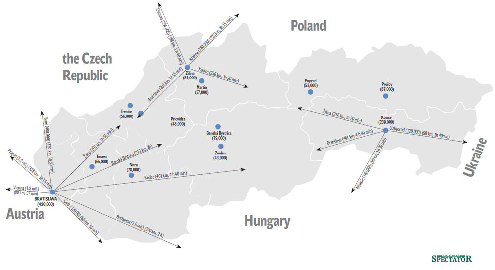 Slovakia and central Europe: distance of selected destinations (km, min), population