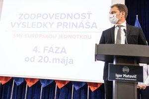 PM Igor Matovič (OĽaNO) when introducing the 4th phase.