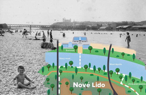 The Lido in Bratislava back in time.