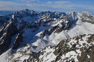 Panorama of the central part of the Tatras