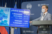 PM Igor Matovič presents the results of the pilot nationwide testing on October 26.