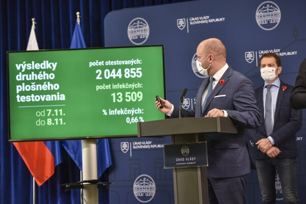 Defence Minister Jaroslav Naď presents the results of the second round of mass testing.