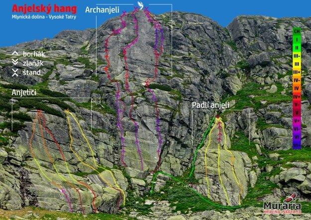 Several new climbing paths have been opened in the Tatras this September.
