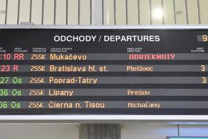 Railway station in Košice
