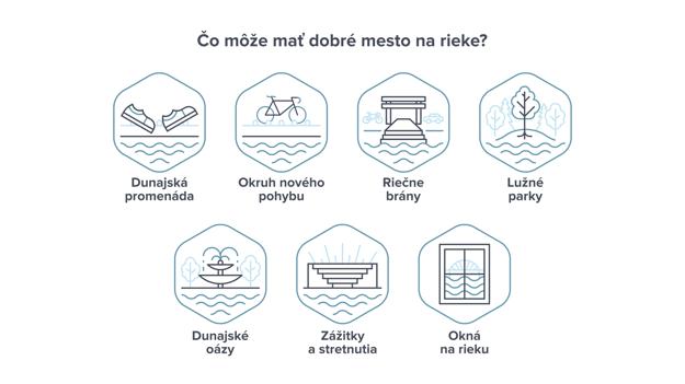 herpes Zoznamka app zadarmo Maďarské dátumové údaje lokalít UK