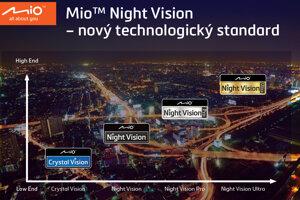 Night Vision: Jak dobre uvidí vaša autokamera v noci?