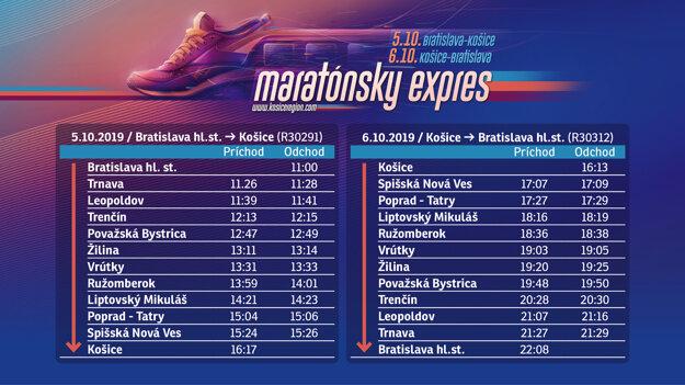 Cestovný poriadok Maratónskeho expresu. Z Bratislavy vyráža v sobotu pred Medzinárodným maratónom mieru.