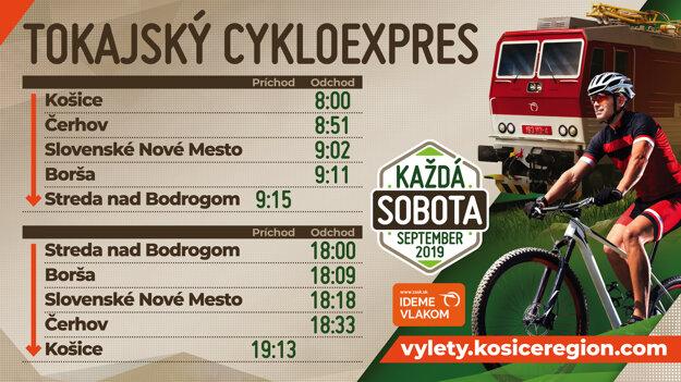 Cestovný poriadok Tokajského cykloexpresu. Premáva každú septembrovú sobotu.