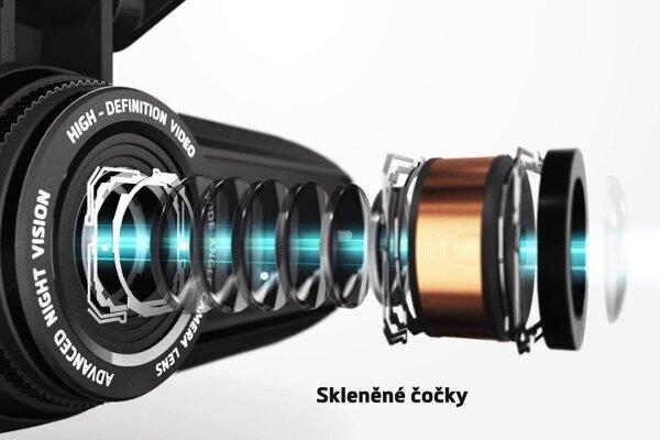 Trh s autokamerami 2021? MIO ako líder trhu predpovedá trendy