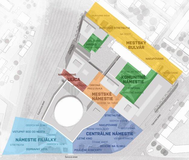 Nový Istropolis ponúkne rôzne typy verejných priestorov