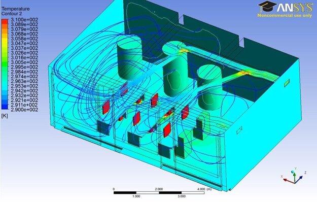 Simulácie Lab v Ansys